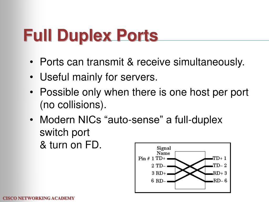 Full Duplex Ports