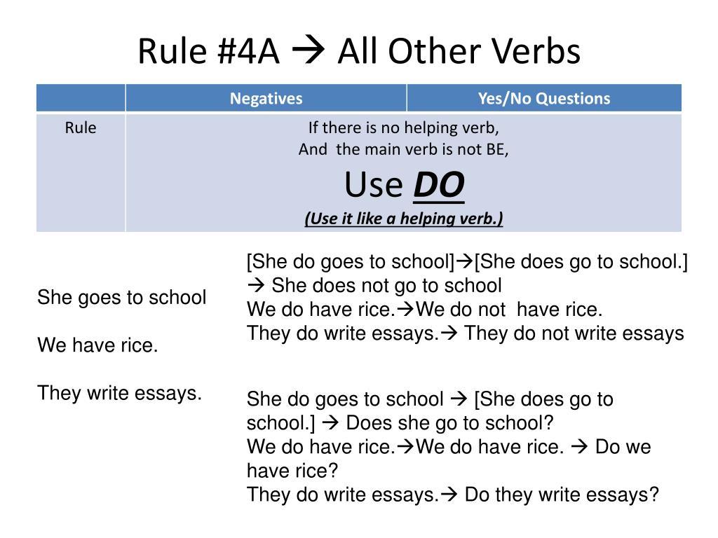 Rule #4A