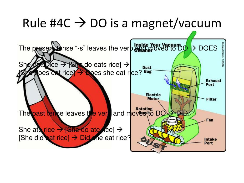 Rule #4C
