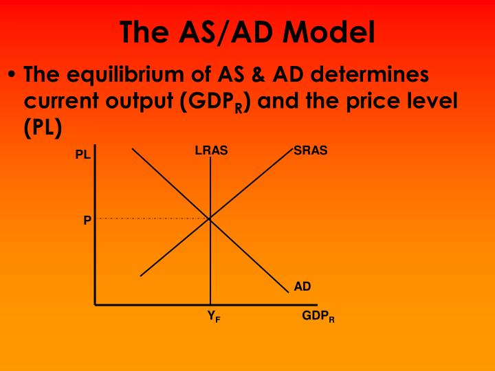 The as ad model