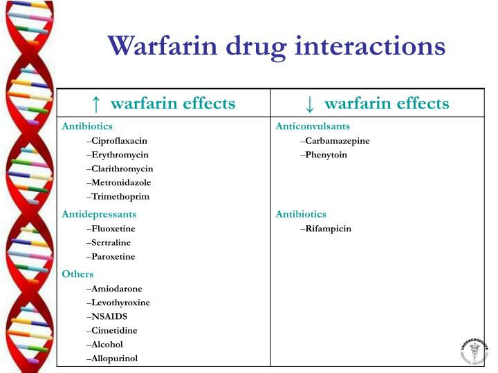 PPT - Drugs affecting coagulation PowerPoint Presentation