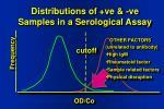 distributions of ve ve samples in a serological assay11