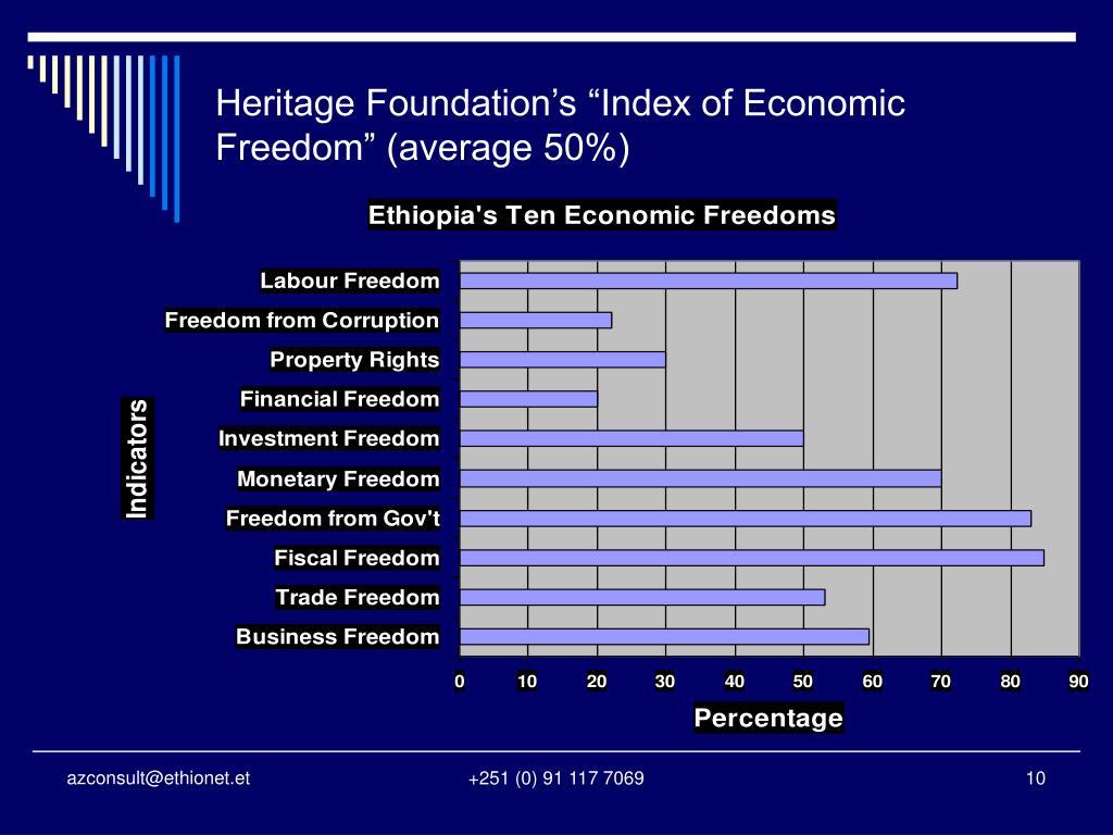 """Heritage Foundation's """"Index of Economic Freedom"""" (average 50%)"""
