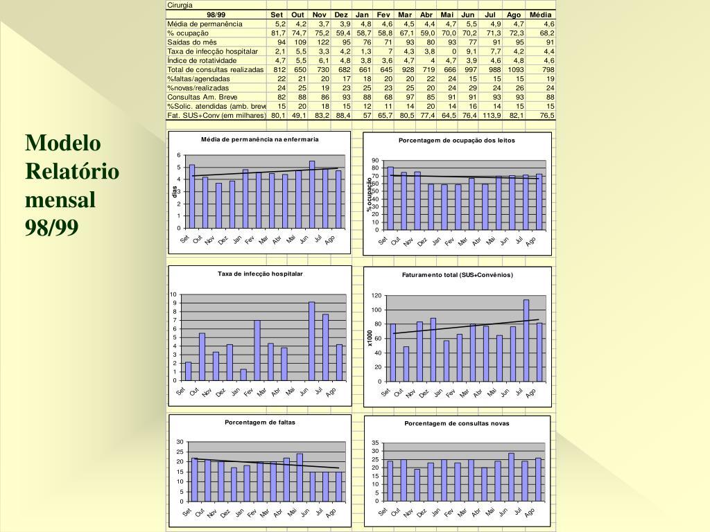 Modelo Relatório mensal
