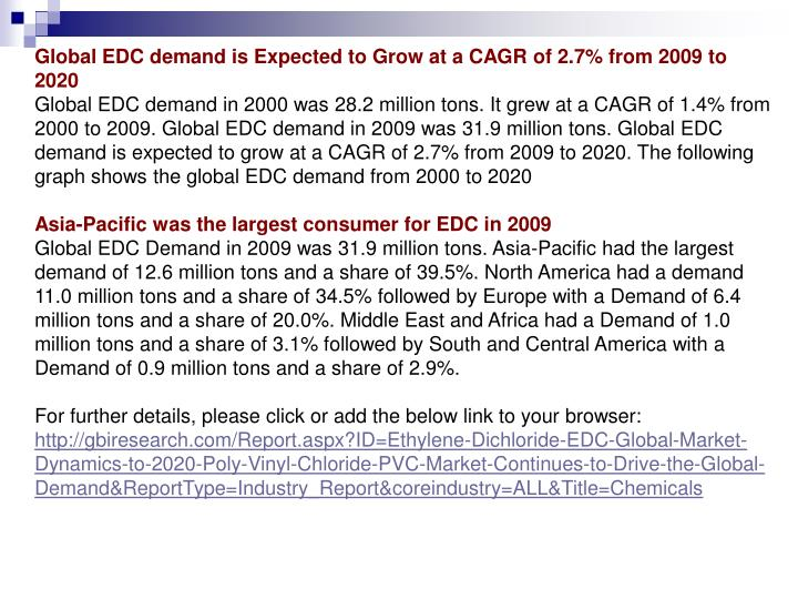 Global EDC demand is Expected to Grow at a CAGR of 2.7% from 2009 to 2020