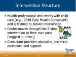 intervention structure