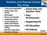 nutrition and physical activity key areas