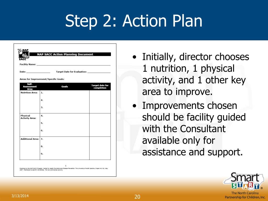 Step 2: Action Plan