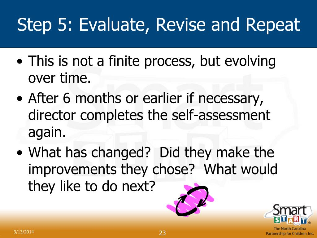 Step 5: Evaluate, Revise and Repeat