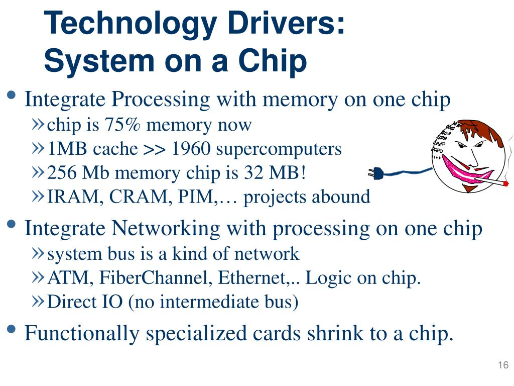 Technology Drivers: