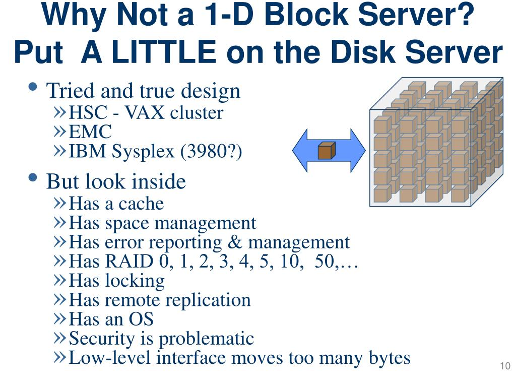 Why Not a 1-D Block Server?