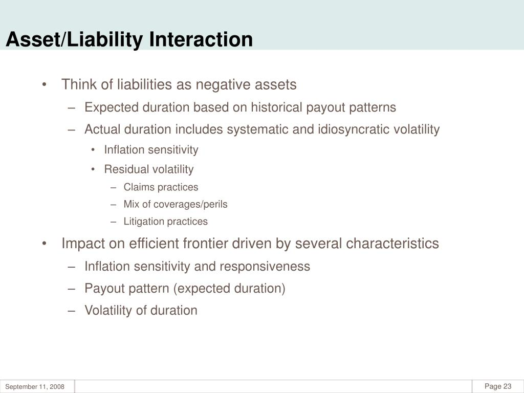 Asset/Liability Interaction