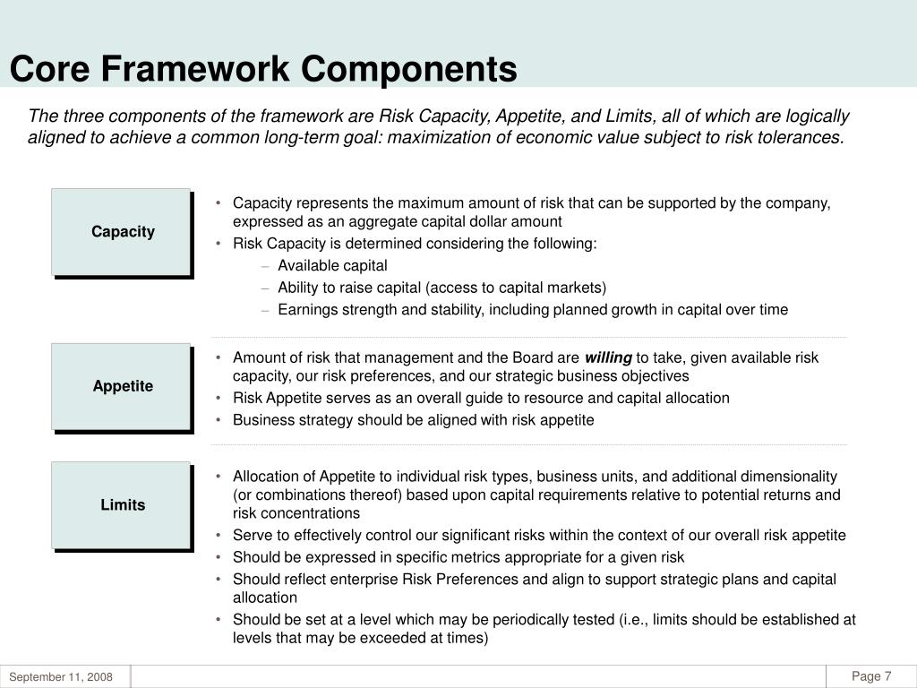 Core Framework Components