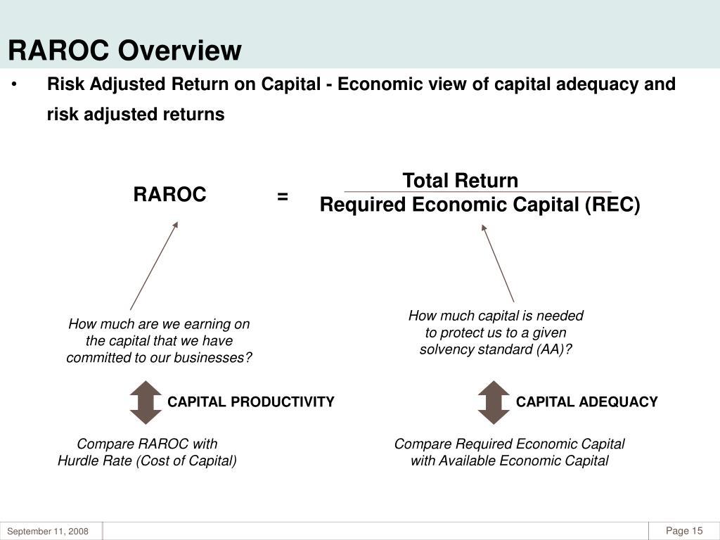RAROC Overview