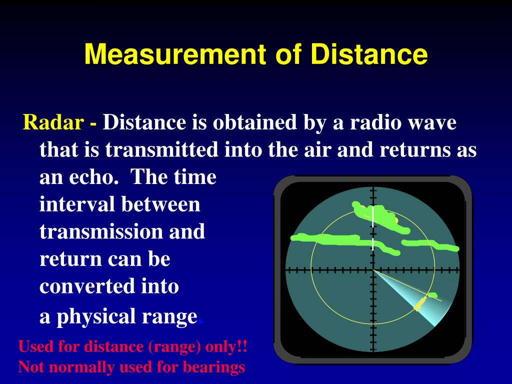 Measurement of Distance