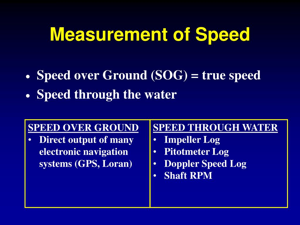 Measurement of Speed
