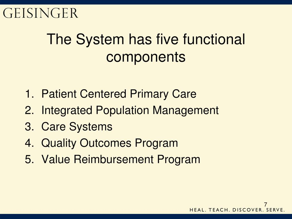 The System has five functional components