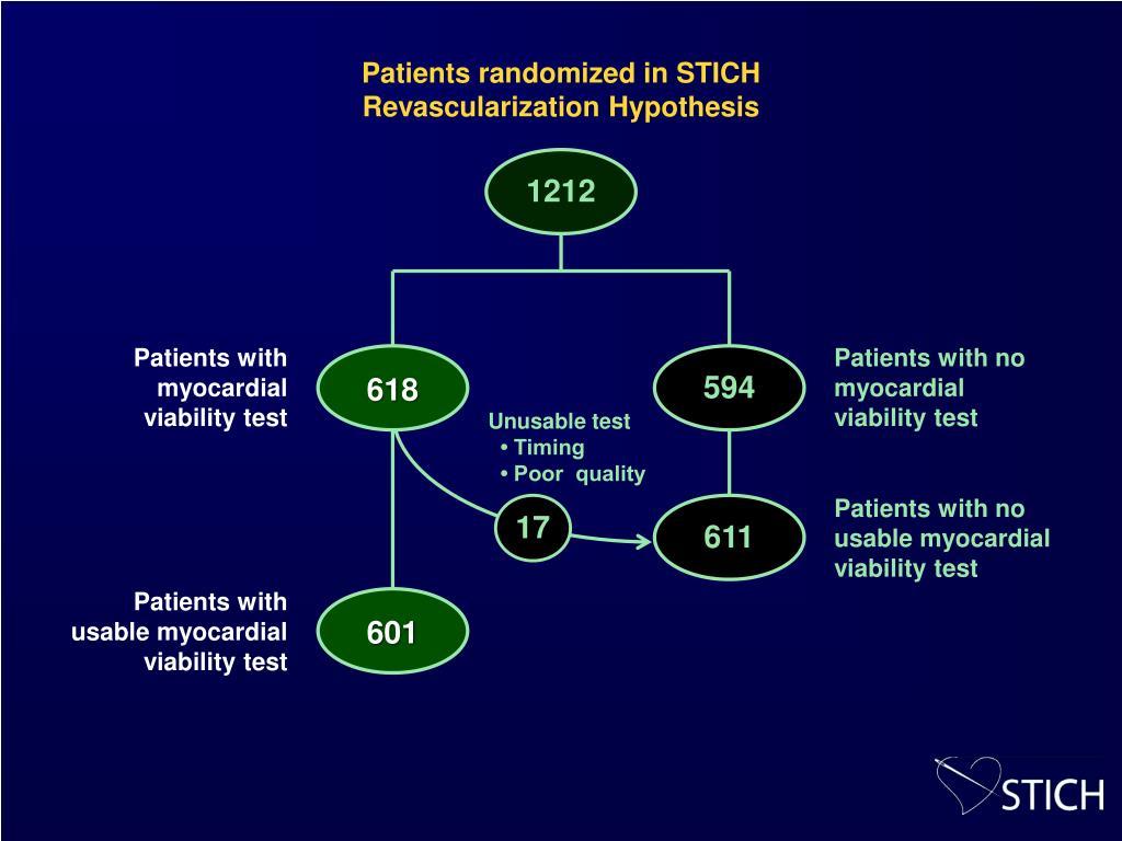 Patients randomized in STICH Revascularization Hypothesis