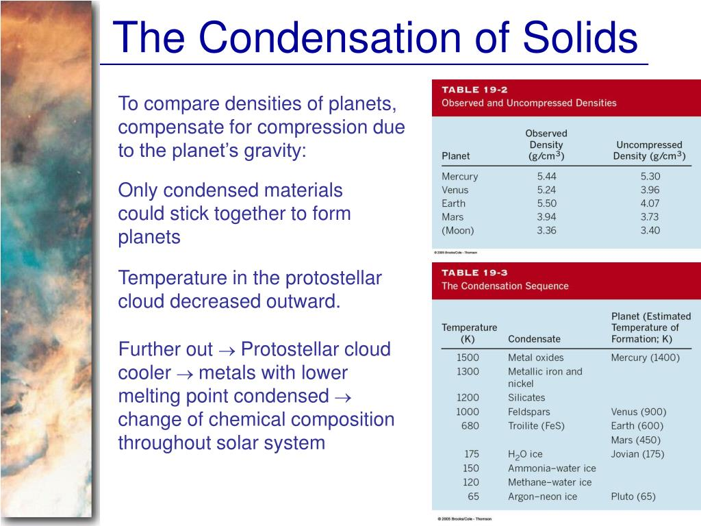 The Condensation of Solids