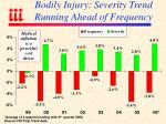 bodily injury severity trend running ahead of frequency