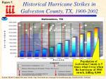 historical hurricane strikes in galveston county tx 1900 2002