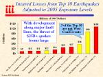 insured losses from top 10 earthquakes adjusted to 2005 exposure levels