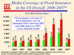 media coverage of flood insurance in the us overall 2000 2007