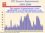 p c insurer impairments 1969 2006