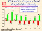 pd liability frequency trend roughly offsets severity