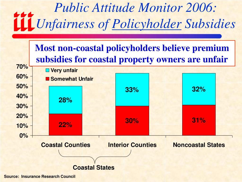 Public Attitude Monitor 2006: Unfairness of