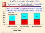 public attitude monitor 2006 unfairness of policyholder subsidies