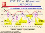roe p c vs all industries 1987 2008e