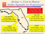 savings vs costs by region neither equitable nor proportionate