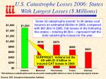 u s catastrophe losses 2006 states with largest losses millions