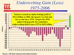 underwriting gain loss 1975 2006