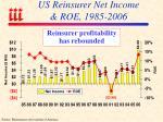us reinsurer net income roe 1985 2006