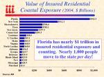 value of insured residential coastal exposure 2004 billions
