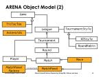 arena object model 2