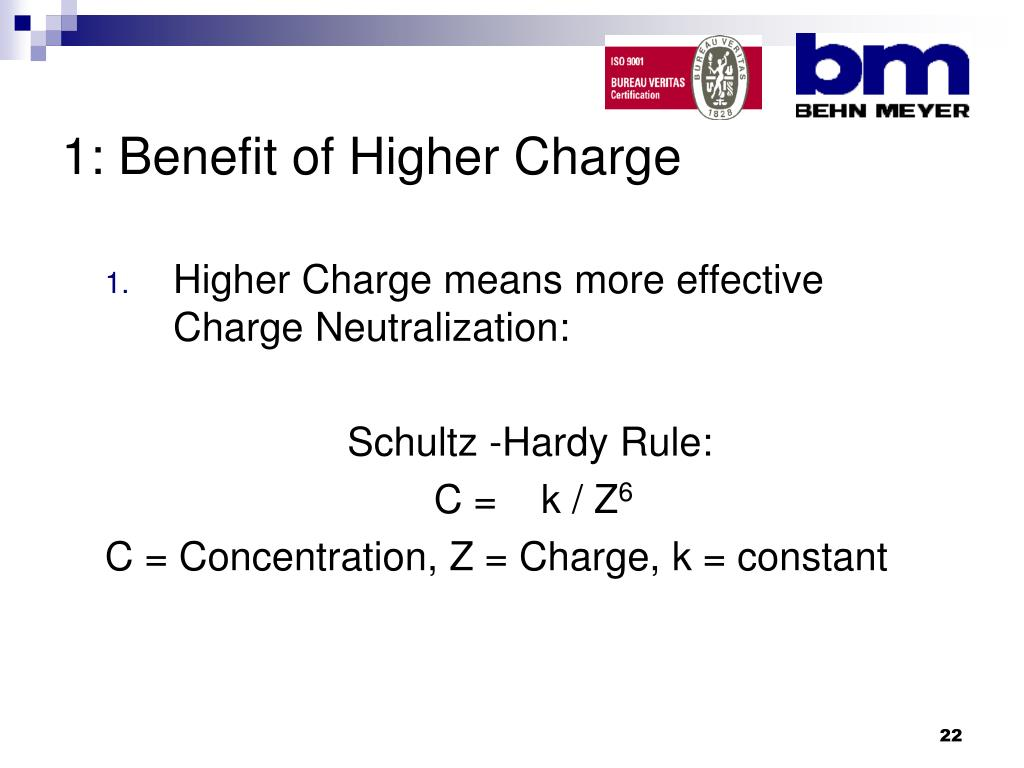 1: Benefit of Higher Charge