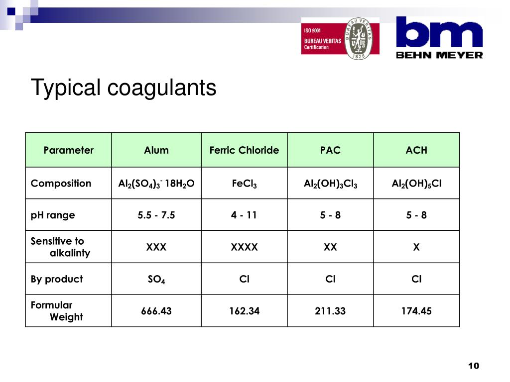 Typical coagulants