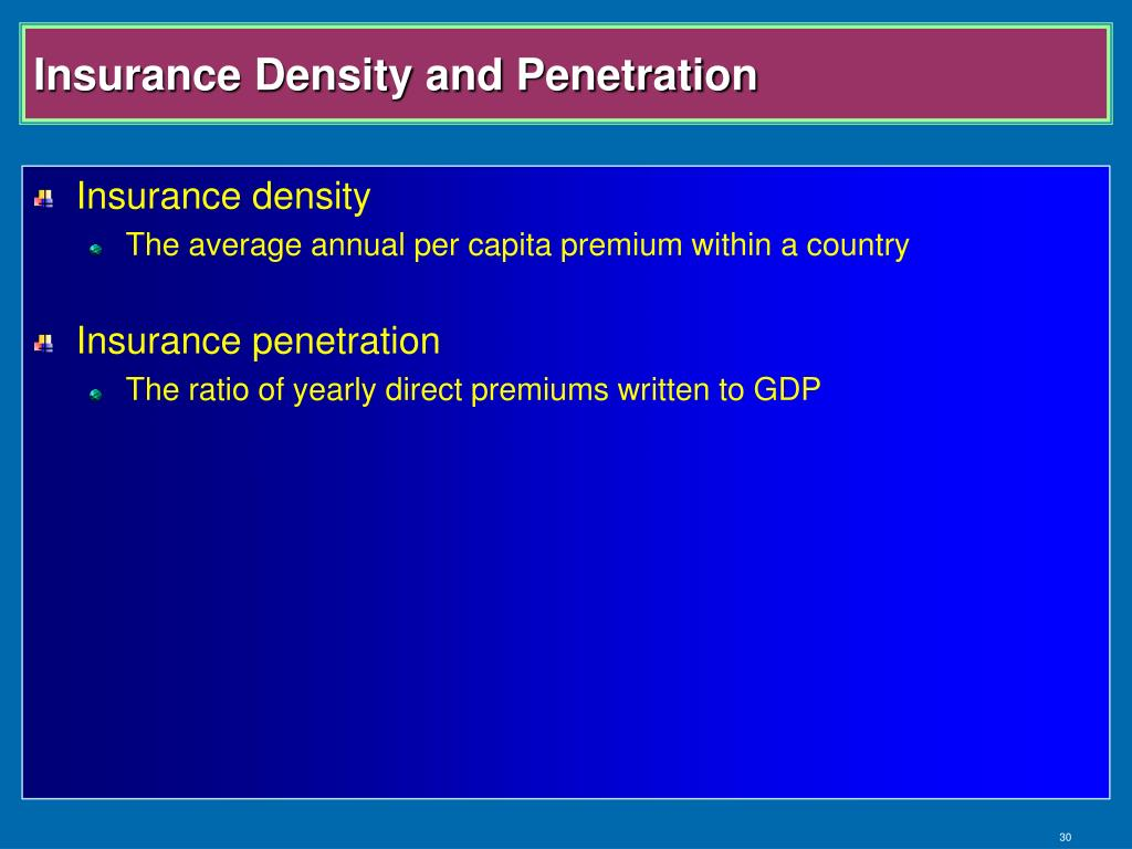 Insurance Density and Penetration