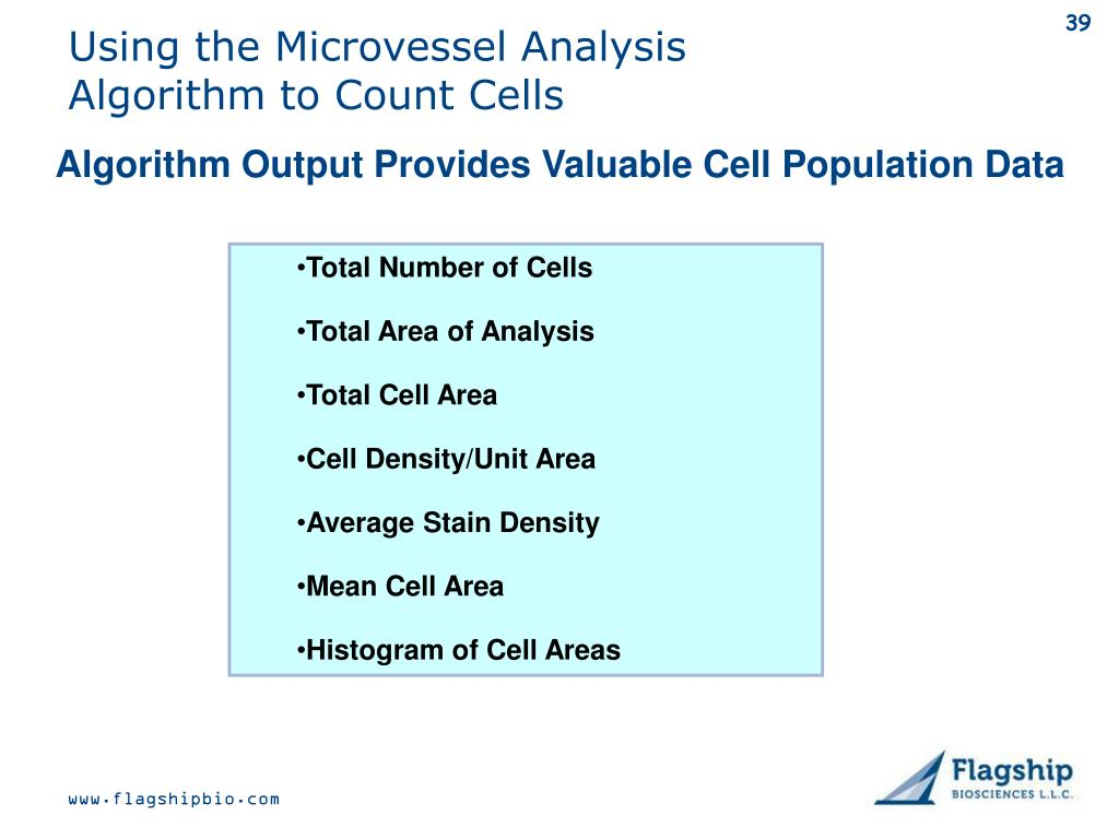 Using the Microvessel Analysis Algorithm to Count Cells