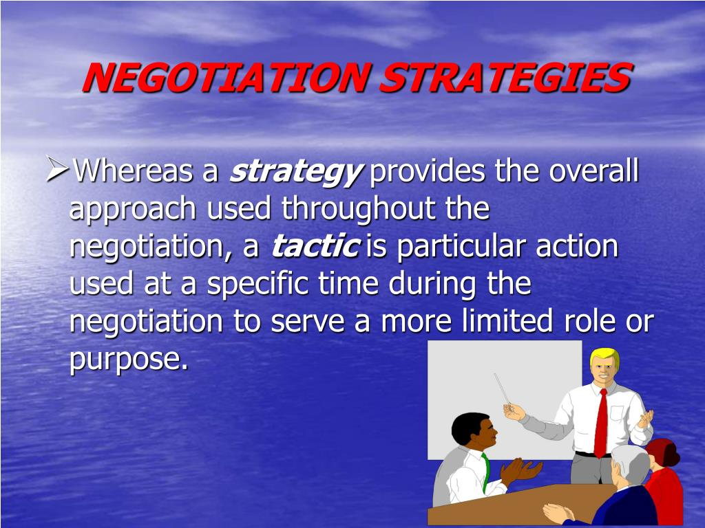 self negotiation strategy Vbl self negotiation strategy question: how can i negotiate with myself to prevent a cycle of negativity when there is an inner conflict or self-induced values violations.
