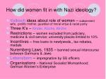how did women fit in with nazi ideology
