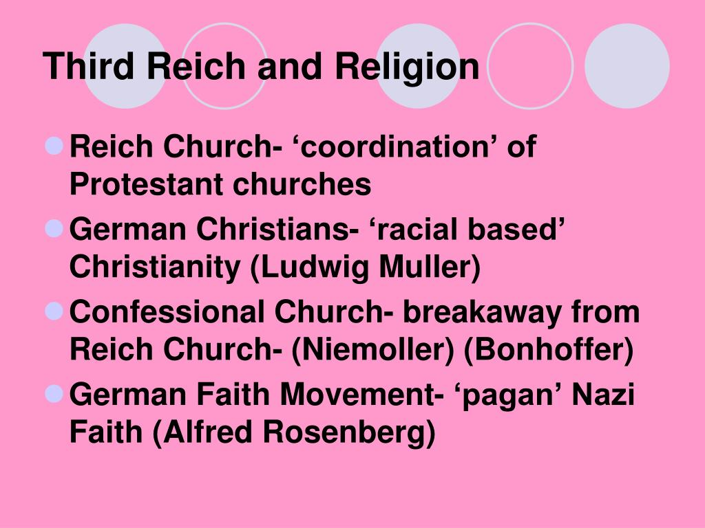 Third Reich and Religion