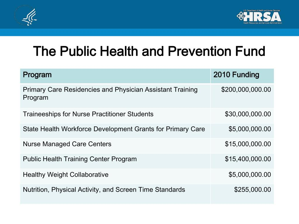 The Public Health and Prevention Fund