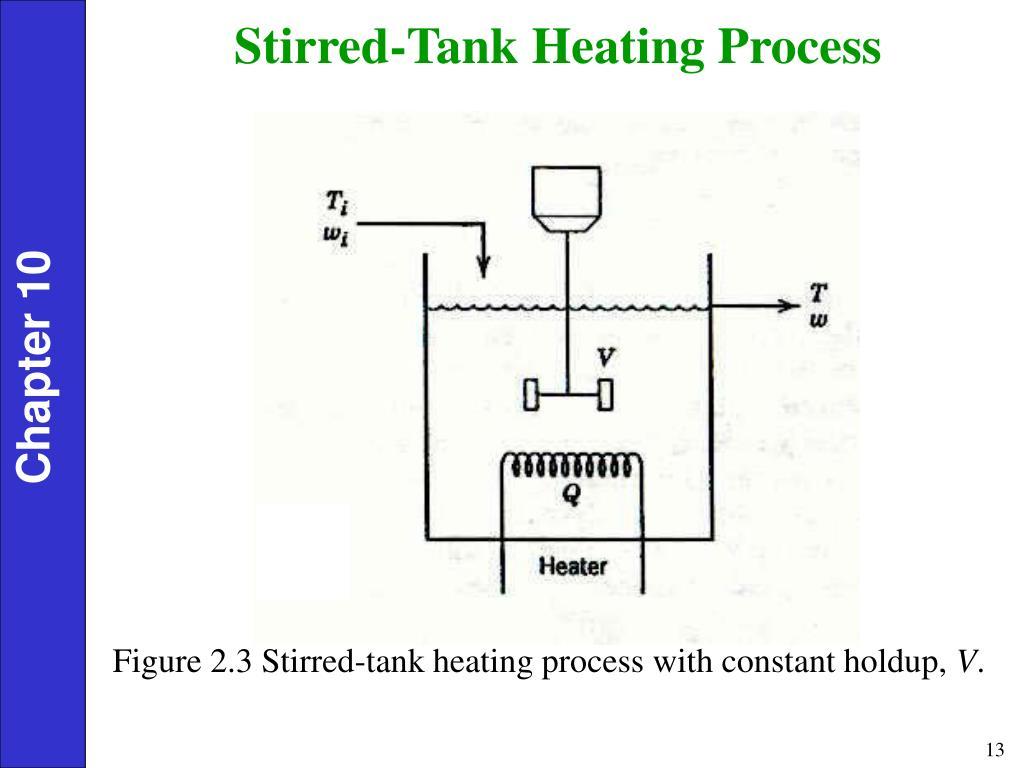 Stirred-Tank Heating Process