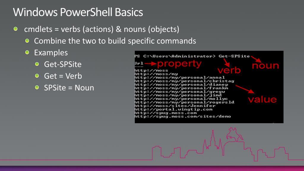 Windows PowerShell Basics