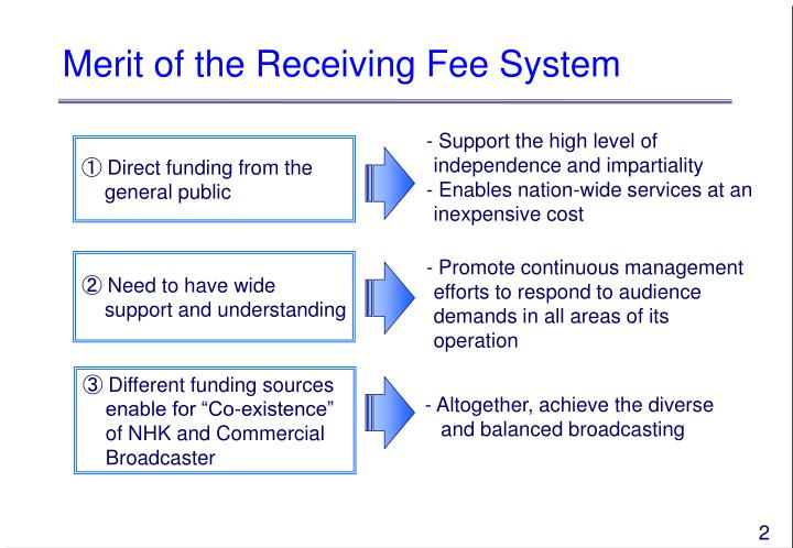 Merit of the receiving fee system