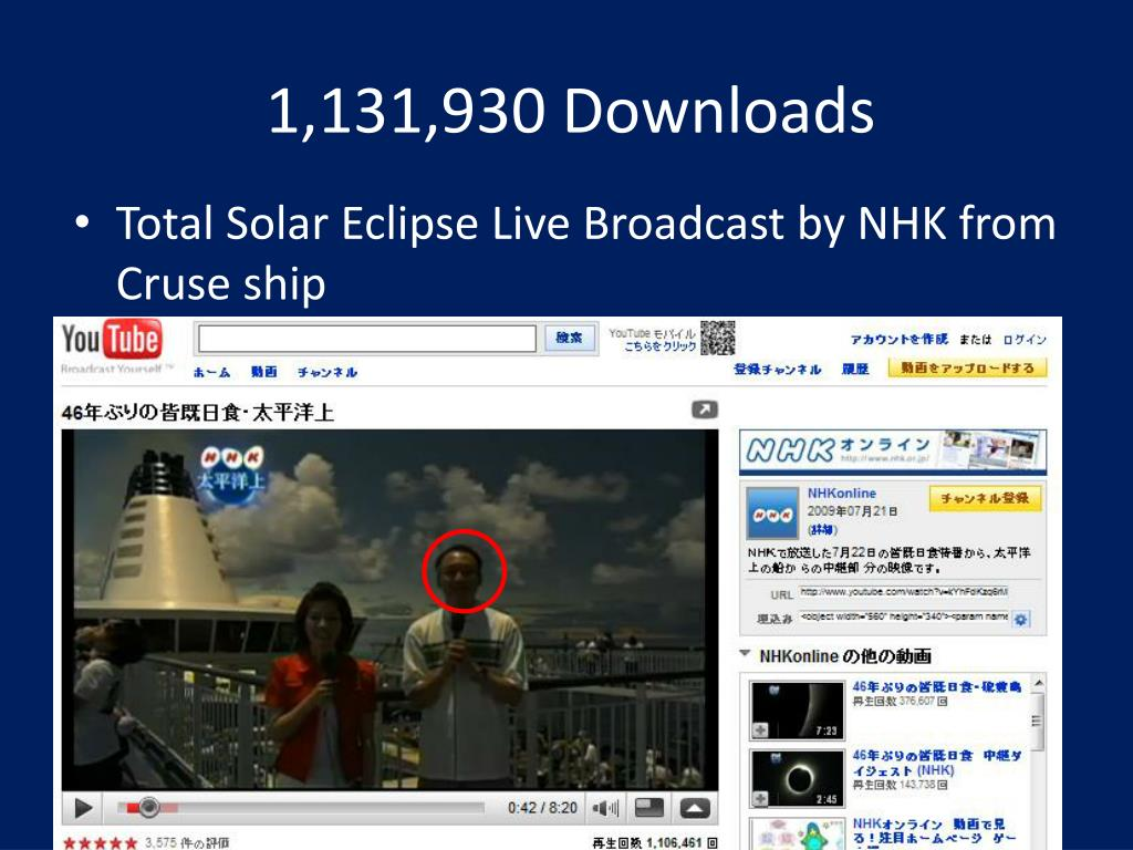 1,131,930 Downloads
